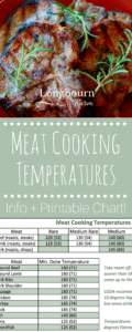 Meat cooking temperatures matter! Find out why, get my favorite thermometer and print out a handy chart to keep in your kitchen as a reference!