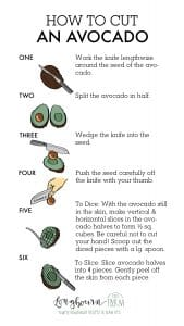 Learning how to cut an avocado is easy! Do it the right way to make sure you're safe and to make sure that you get as much of the avocado as possible. #avocado #howtocutanavocado #cuttinganavocado #avocadoslied